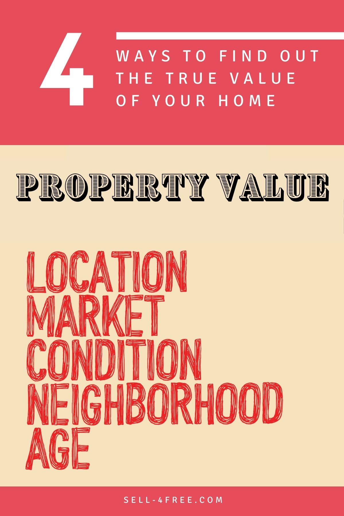 4 Ways to Find out the TRUE Value of your Home